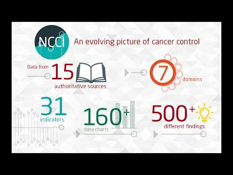 National Cancer Control Indicators (NCCI) – an evolving picture of cancer control