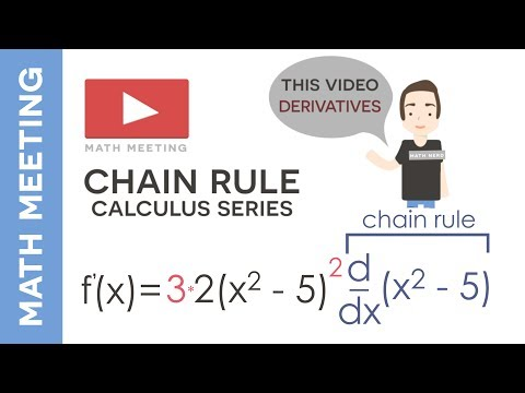 Chain Rule - Calculus Derivatives