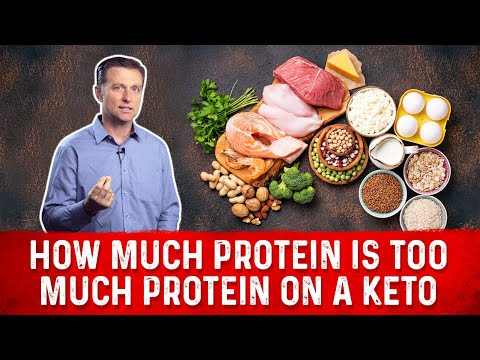 How Much Protein Is Too Much Protein on a Ketogenic Diet