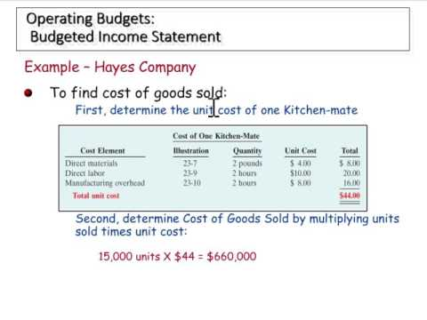Preparing a Budgeted Income Statement