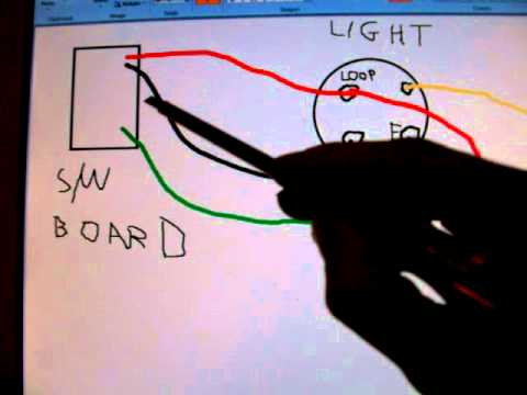 how light fixtures and light switches are connected+ electrical safety