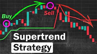 BEST Supertrend Strategy for Daytrading Forex (Supertrend Tutorial)