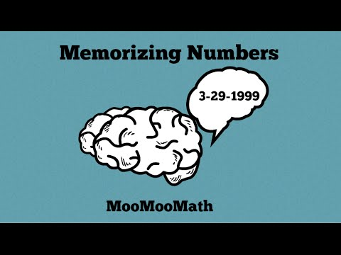 Memorizing Numbers and Birthdays