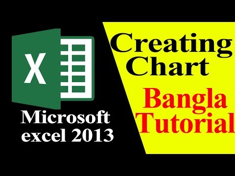 MS EXCEL-2013  Bangla Tutorial Part-4  Creating Chart