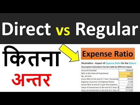 Expense Ratio in Mutual funds | Calculate Expense ratio in Excel | Understand Expense Ratio