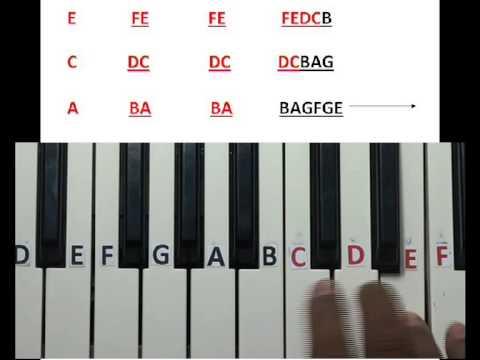 Om shanthi om theme music learning on keyboard