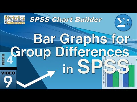 4-9 Bar Graph for Categorical Variables in SPSS