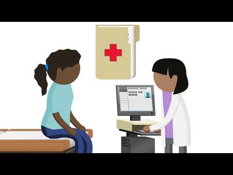 VA Claim Exams: Gynecological