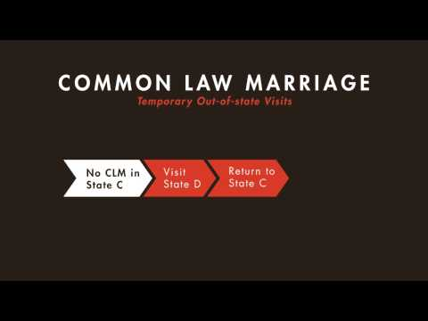 Family Law tutorial: Types of Marriages | quimbee.com