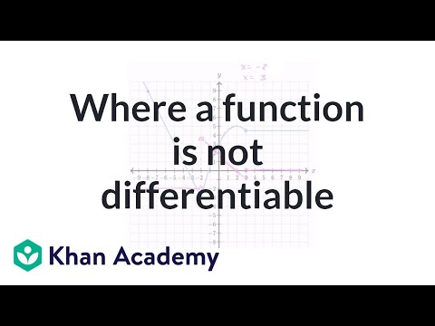 Where a function is not differentiable | Taking derivatives | Differential Calculus | Khan Academy