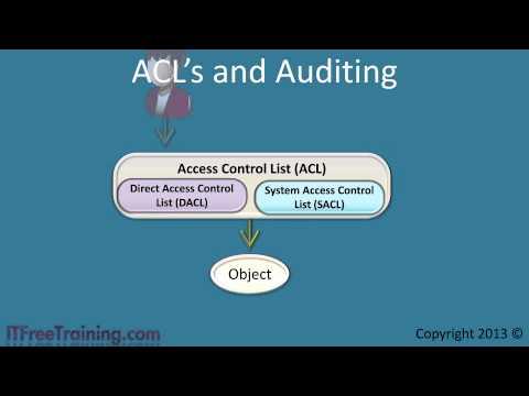 MCITP 70-640: Windows Auditing
