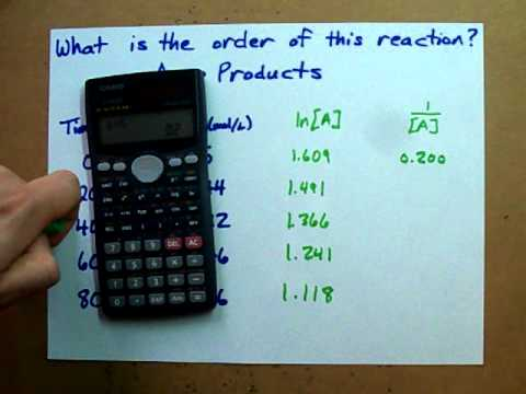 Find the order of the reaction + Example