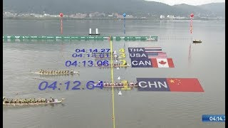 China Wins Gold Medal in 1000m Race at World Dragon Boat World Championships