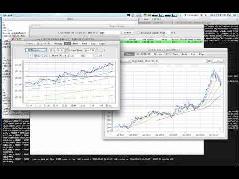 market program java