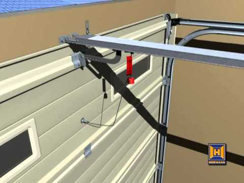 Hormann Garage Door Emergency Release