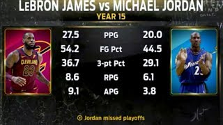 LeBron's Career Stats VS Michael Jordan's