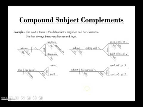 Lesson 04 - Sentence Diagramming: Simple Sentences - Subject & Object Complements