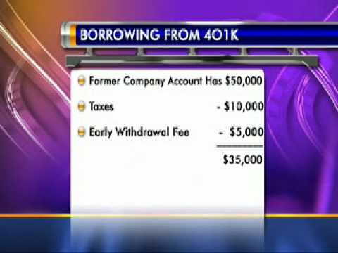 Borrowing from Yourself: Using Your 401k Without Taxes or Penalties