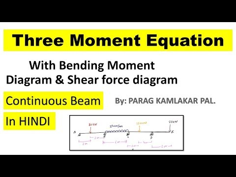 Three Moment Equation Numerical of 3 span beam with SFD & BMD IN Hindi by Parag Pal
