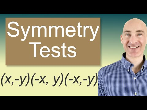 How to Test for Symmetry