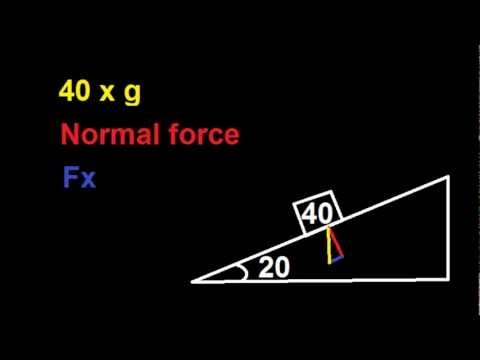 Find Normal Force and Fx of Object on a Incline