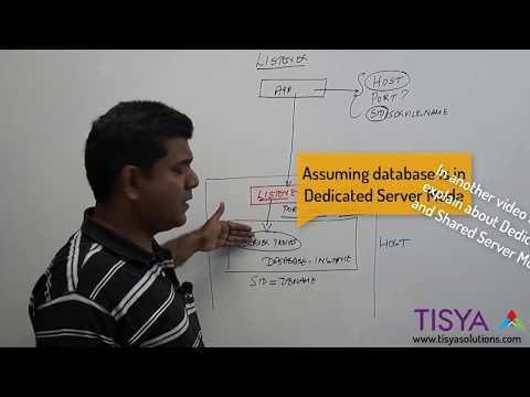 Oracle Database  - Listener Process - DBArch Video 6