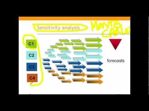 PMdistilled PMBOK Module# Risk planning# 2