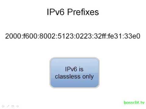 2. IPv6 Address Structure