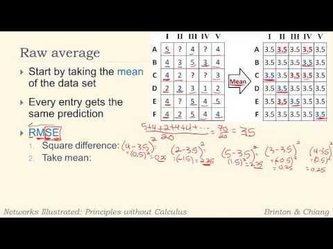 Part L: RMSE Calculation