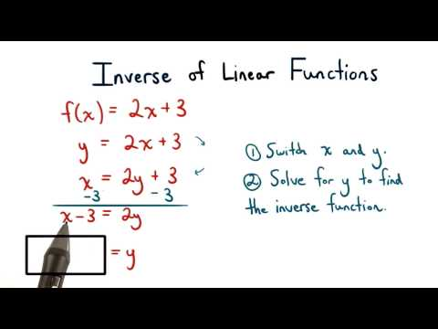 Inverse of Linear Functions - Visualizing Algebra