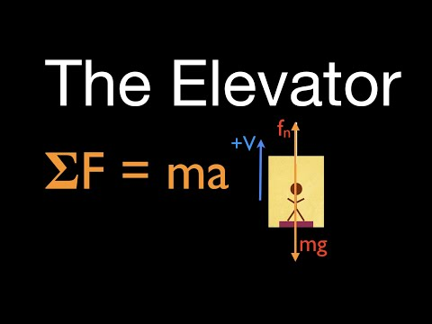 Newton's 2nd Law (6 of 21) The Normal Force, The Elevator