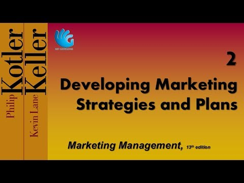Developing Marketing Strategies and Plans | Marketing Management (Lecture 2)