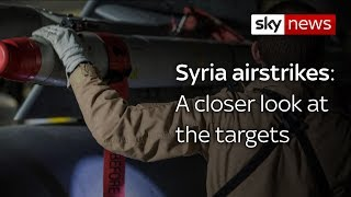 What did the Syria airstrikes target?