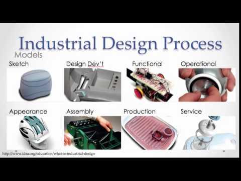 The Industrial Design Process - Module 1.2