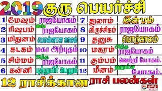 simma+rasi+2019 Videos - 9tube tv