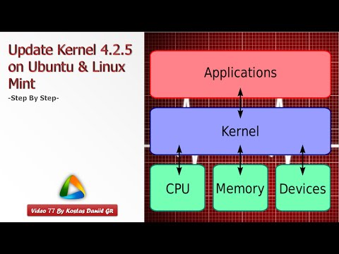 Update Kernel 4.2.5 on Ubuntu & Linux Mint -Step By Step-