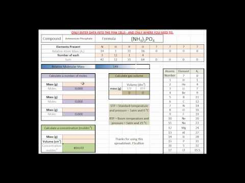 Chemistry Calculator: Relative Molecular Mass, Moles, Concentration and Gas Volumes