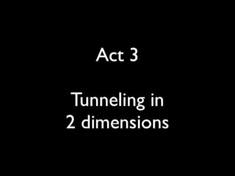 Tunneling and Scanning Tunneling Microscopy