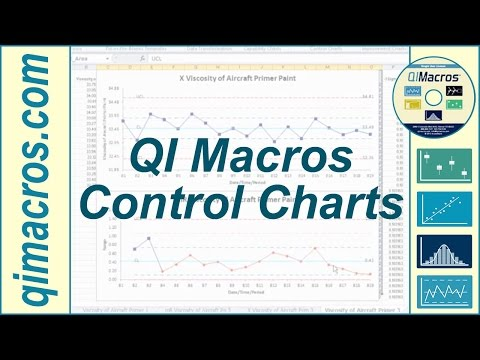 Control Charts in Excel 2007-2013, with the QI Macros