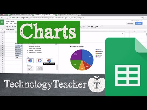 How to Make Charts in Google Sheets for Teachers and Students