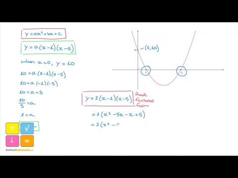 How to find the Equation of a Parabola with Root Factoring - Tutorial 1