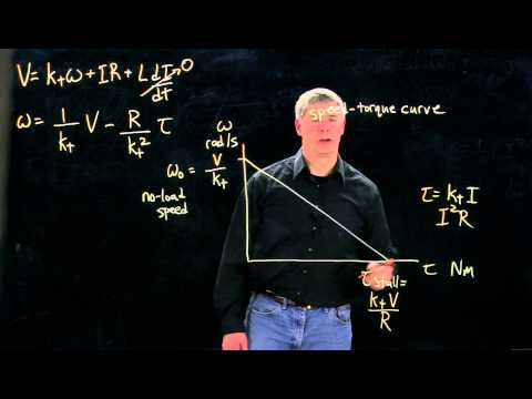 Brushed DC motor speed-torque curve (Kevin Lynch)
