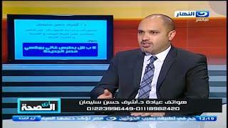 تعليمات قبل وبعد عملية الليزك   دكتور أشرف سليمان مدرس طب و جراحة العيون