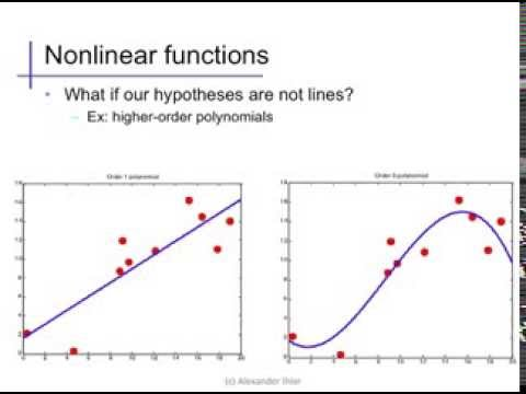 Linear regression (4): Nonlinear features
