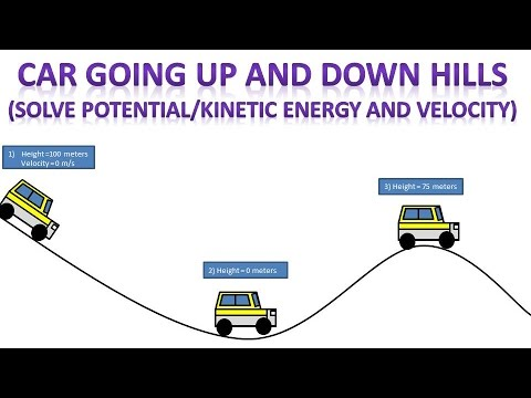 Car Going Up and Down Hills (Solve for Potential/Kinetic Energy and Velocity)