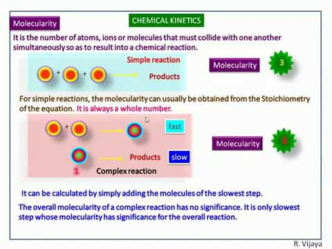 Chemical Kinetics-7-Molecularity