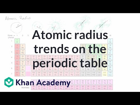 Atomic radius trends on periodic table | Periodic table | Chemistry | Khan Academy