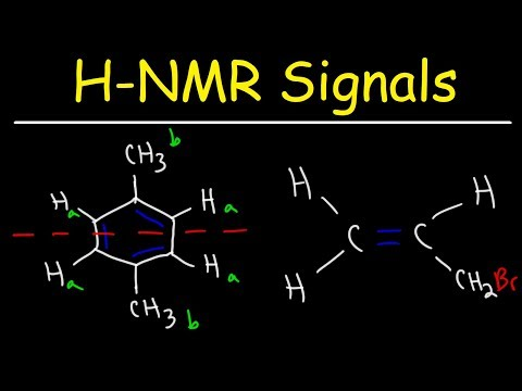 How To Determine The Number of Signals In a H NMR Spectrum