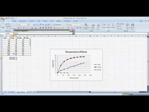 BIO 111 Enzyme Activity rate calculation