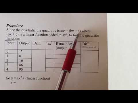 Writing Quadratic Equation From Table